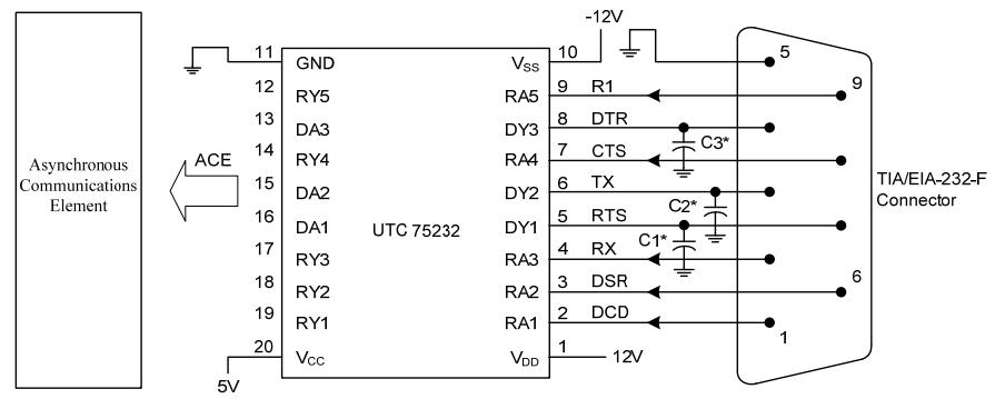 集成电路(ic)-75232l tssop-20 单片机 utc 全新原.