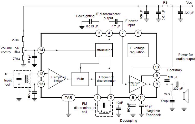 unisonic technologies utc