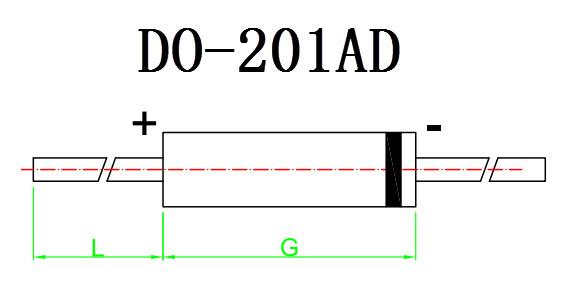 DO-201AD