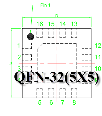 QFN-32(5x5)
